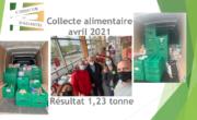 Collecte alimentaire – Avril 2021